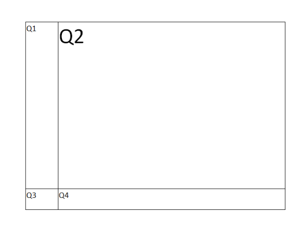 Quadrants_Q2Focus