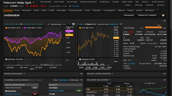 Eikon - Single Equity View