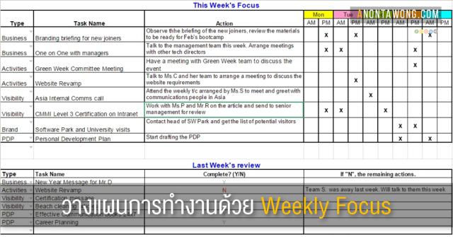 20151008_WeeklyFocus